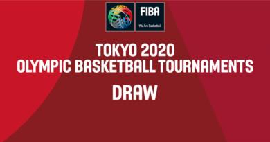 Sorteo FIBA