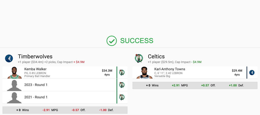 Towns a Boston Celtics, alejándose del futuro en Minnesota Timberwolves