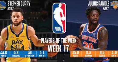 Stephen Curry (Warriors) y Julius Randle (Knicks) - Decimoséptima semana 2020/21