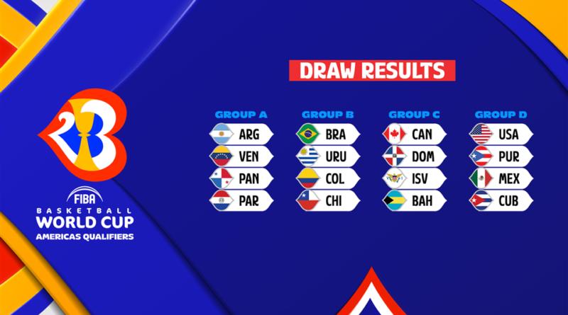 Argentina - FIBA - Mundial 2023